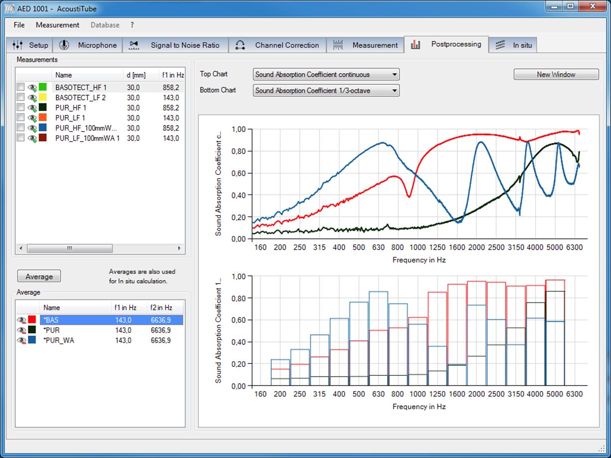 Az AED 1001elemző szoftver eredmény képernyője